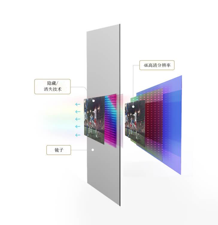 MirrorVue Mirror TV Vanishing Mirror TV Technology